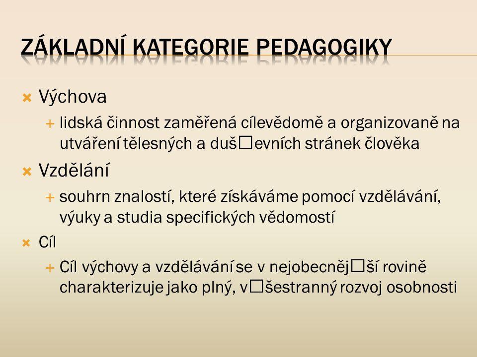 Základní kategorie pedagogiky