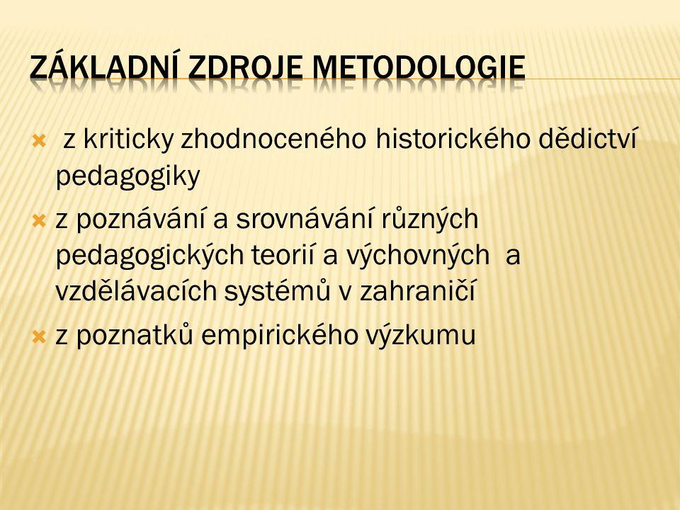 Základní zdroje metodologie