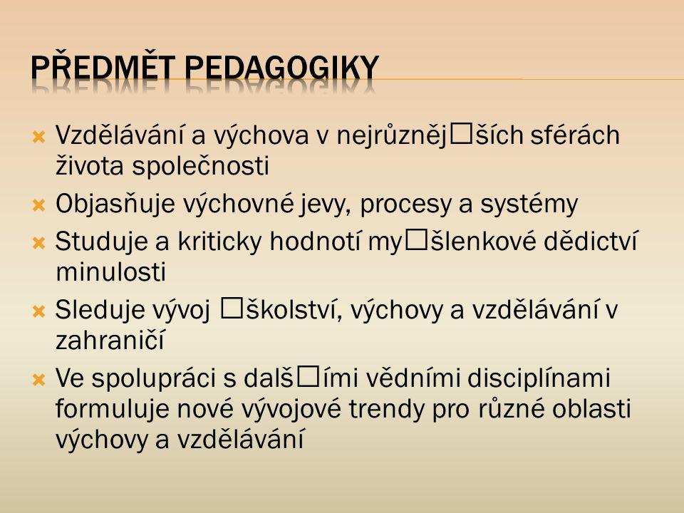 Předmět pedagogiky Vzdělávání a výchova v nejrůznějších sférách života společnosti. Objasňuje výchovné jevy, procesy a systémy.
