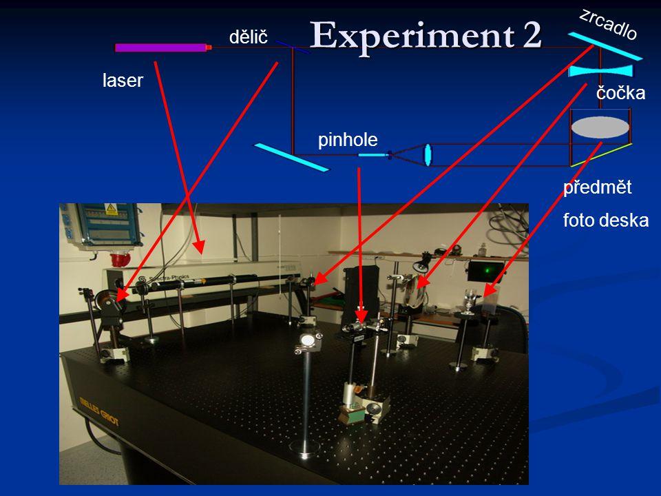 Experiment 2 zrcadlo dělič laser čočka pinhole předmět foto deska