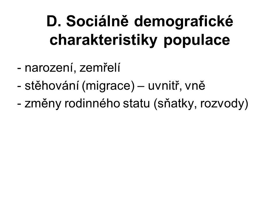 D. Sociálně demografické charakteristiky populace