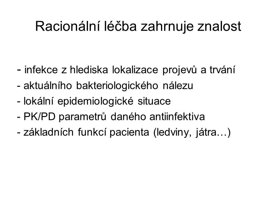 Racionální léčba zahrnuje znalost