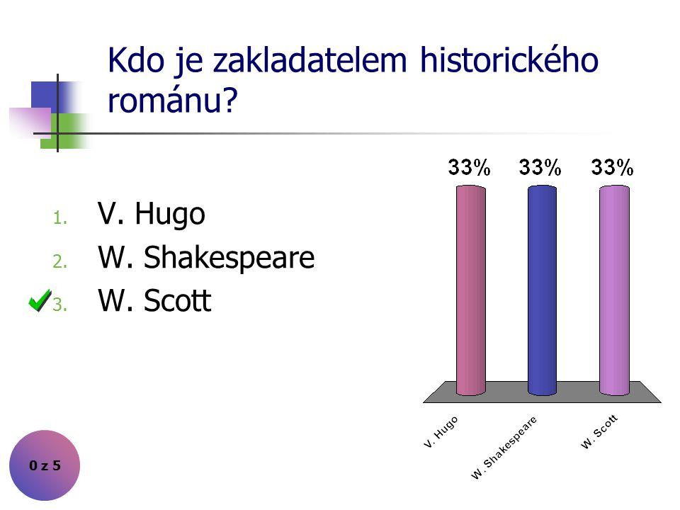 Kdo je zakladatelem historického románu