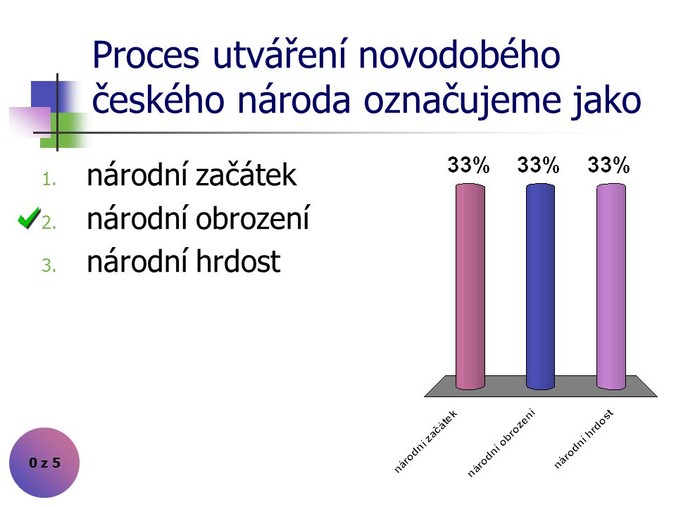 Proces utváření novodobého českého národa označujeme jako