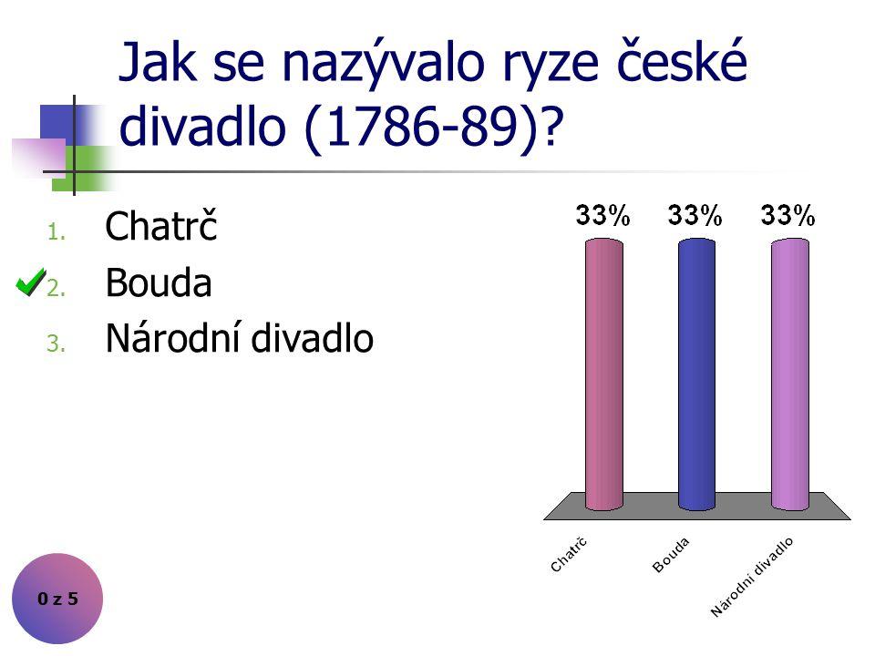Jak se nazývalo ryze české divadlo (1786-89)