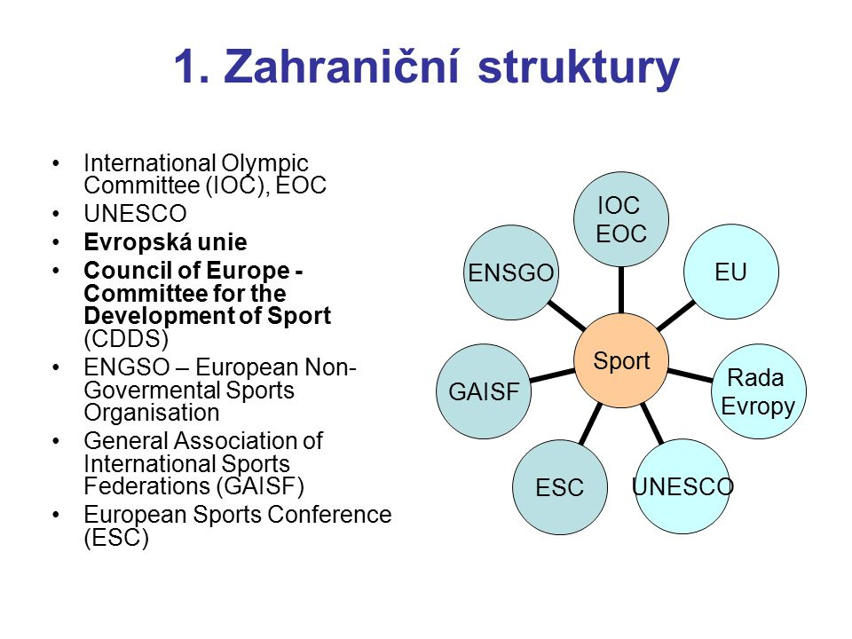 1. Zahraniční struktury International Olympic Committee (IOC), EOC