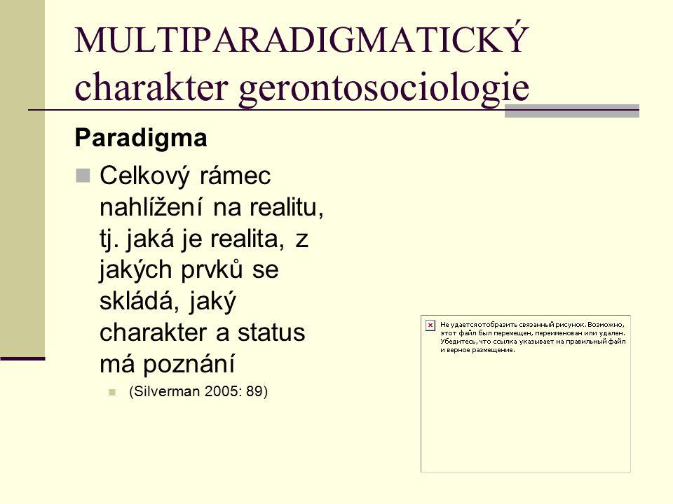 MULTIPARADIGMATICKÝ charakter gerontosociologie