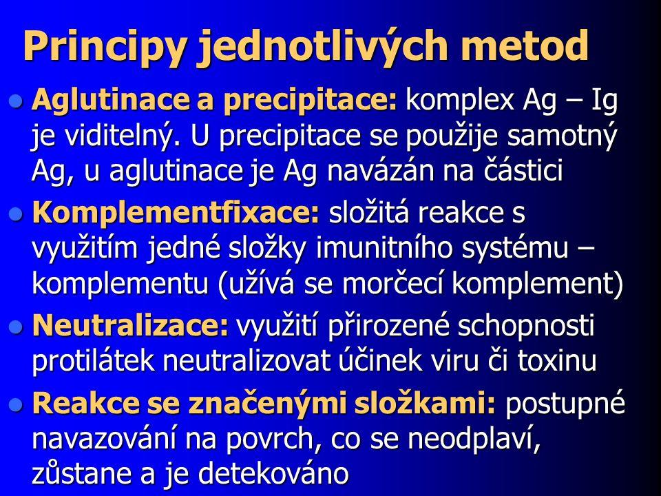 Principy jednotlivých metod
