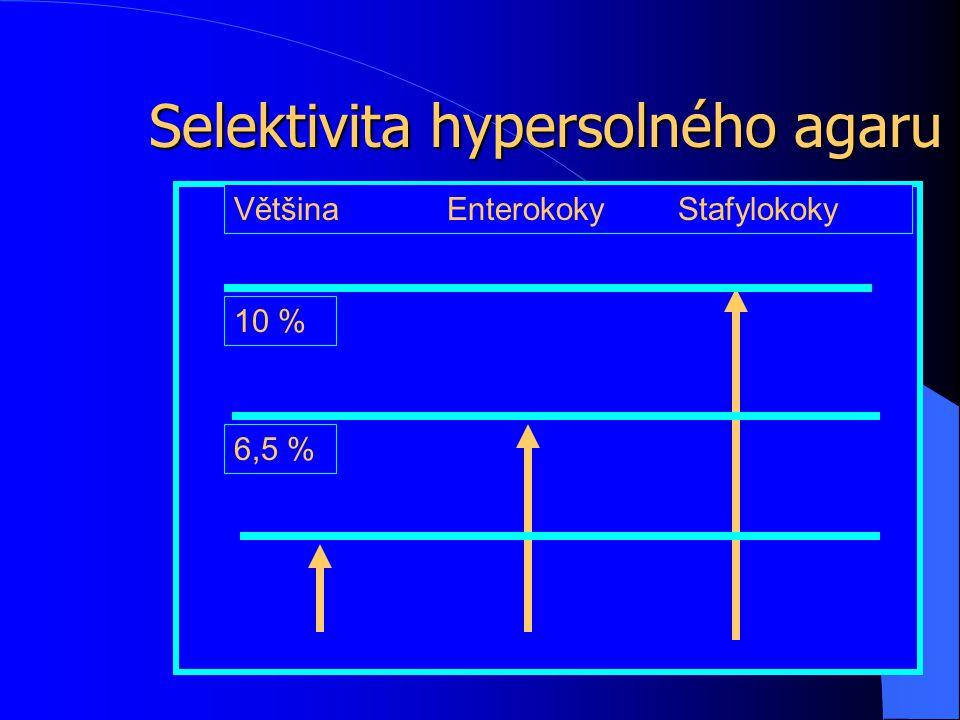 Selektivita hypersolného agaru