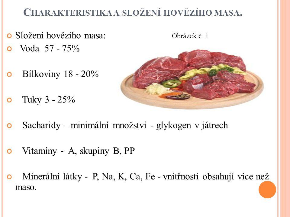 Charakteristika a složení hovězího masa.