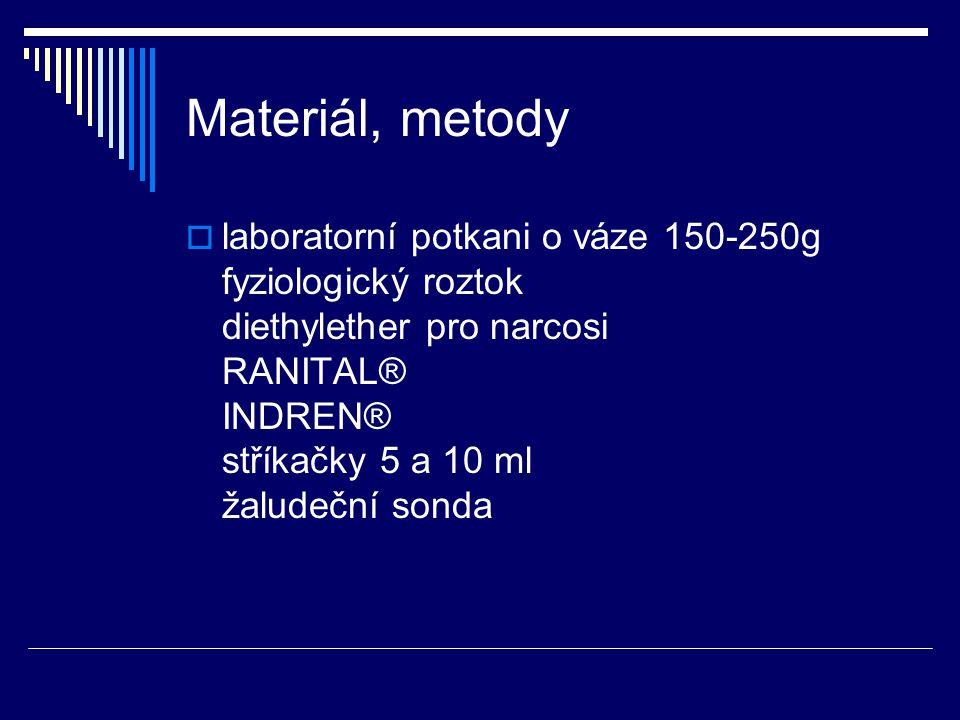 Materiál, metody
