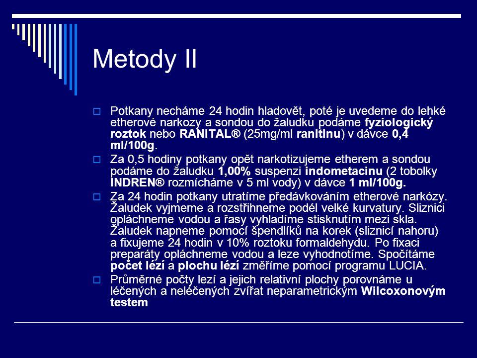 Metody II