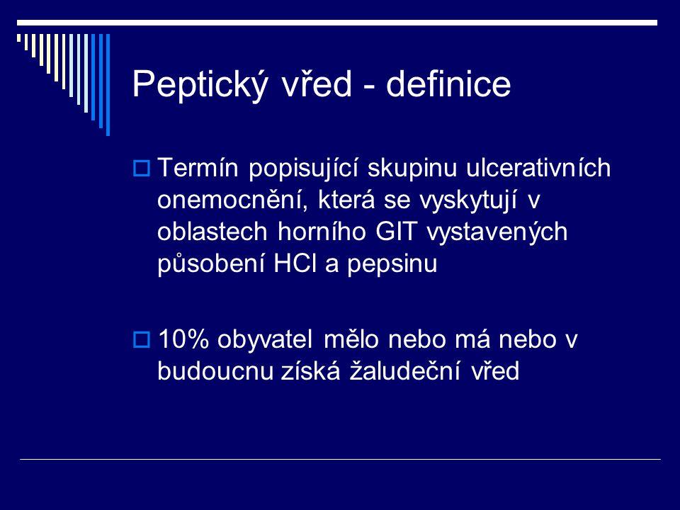 Peptický vřed - definice