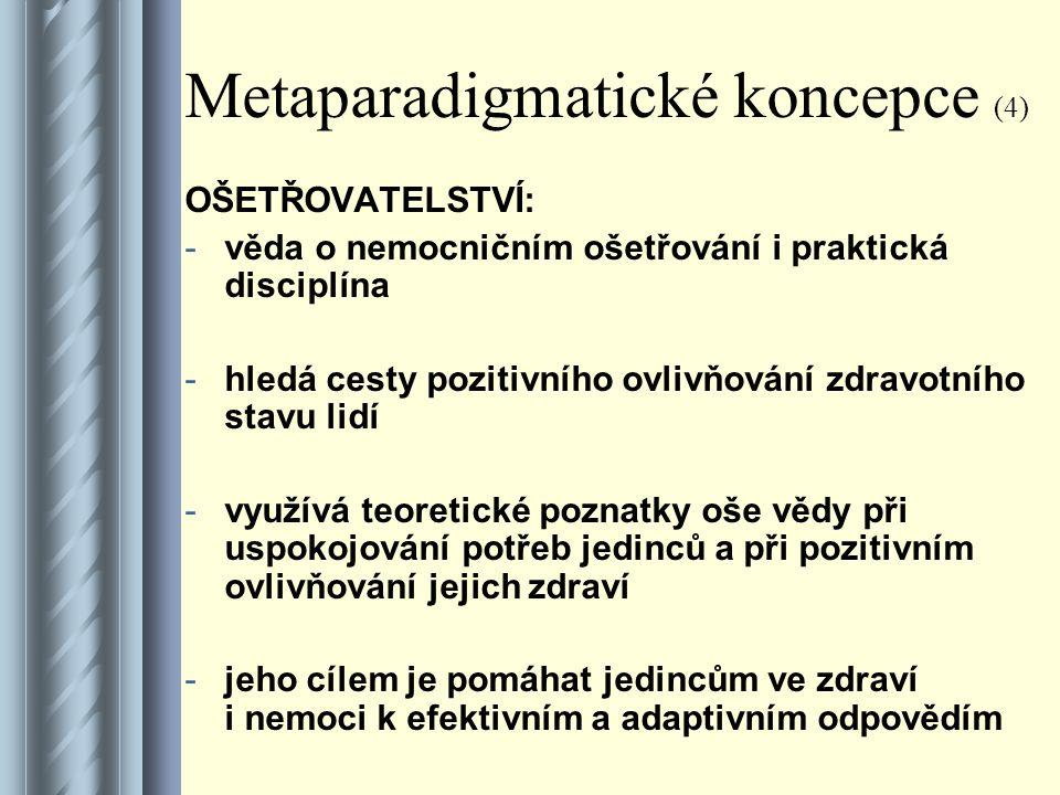 Metaparadigmatické koncepce (4)
