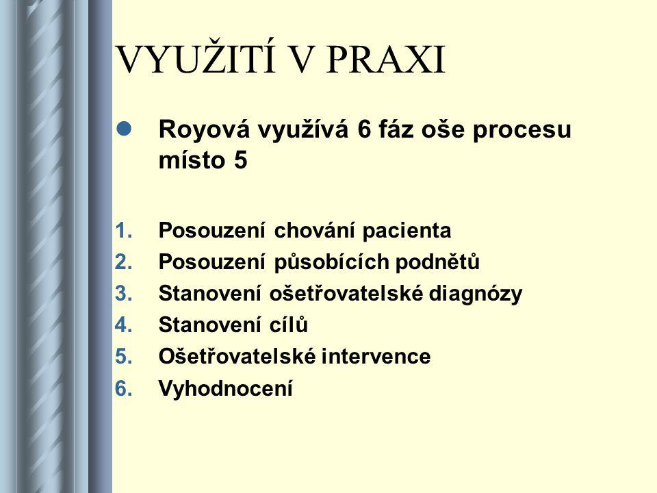 VYUŽITÍ V PRAXI Royová využívá 6 fáz oše procesu místo 5