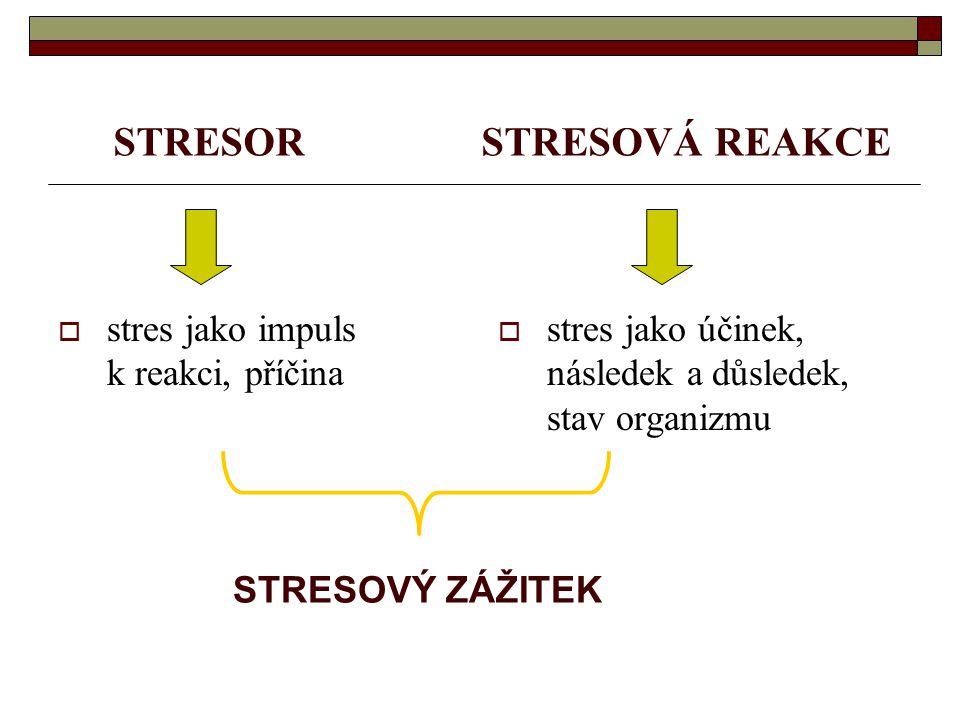 STRESOR STRESOVÁ REAKCE