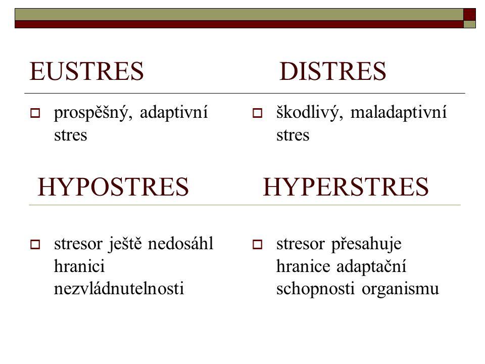 EUSTRES DISTRES HYPOSTRES HYPERSTRES prospěšný, adaptivní stres
