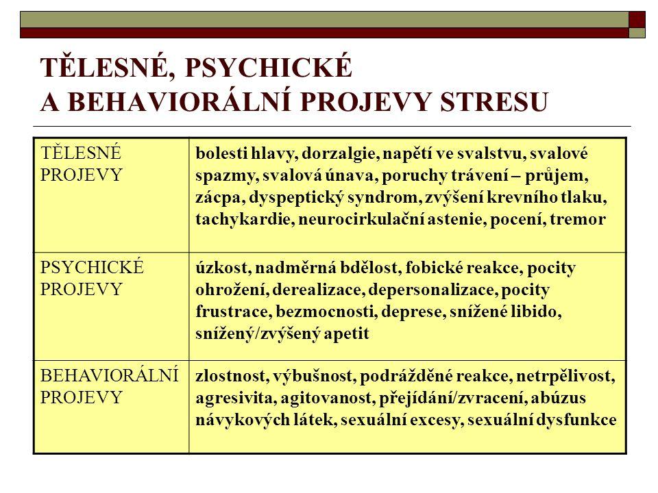 TĚLESNÉ, PSYCHICKÉ A BEHAVIORÁLNÍ PROJEVY STRESU