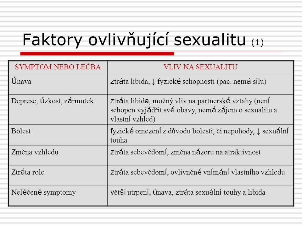 Faktory ovlivňující sexualitu (1)
