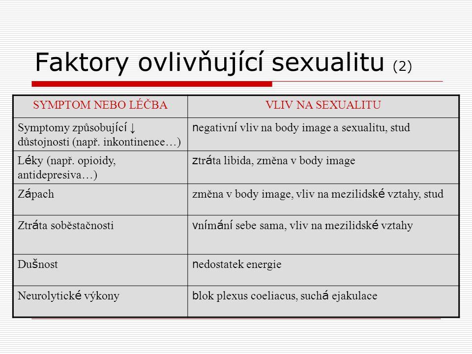 Faktory ovlivňující sexualitu (2)