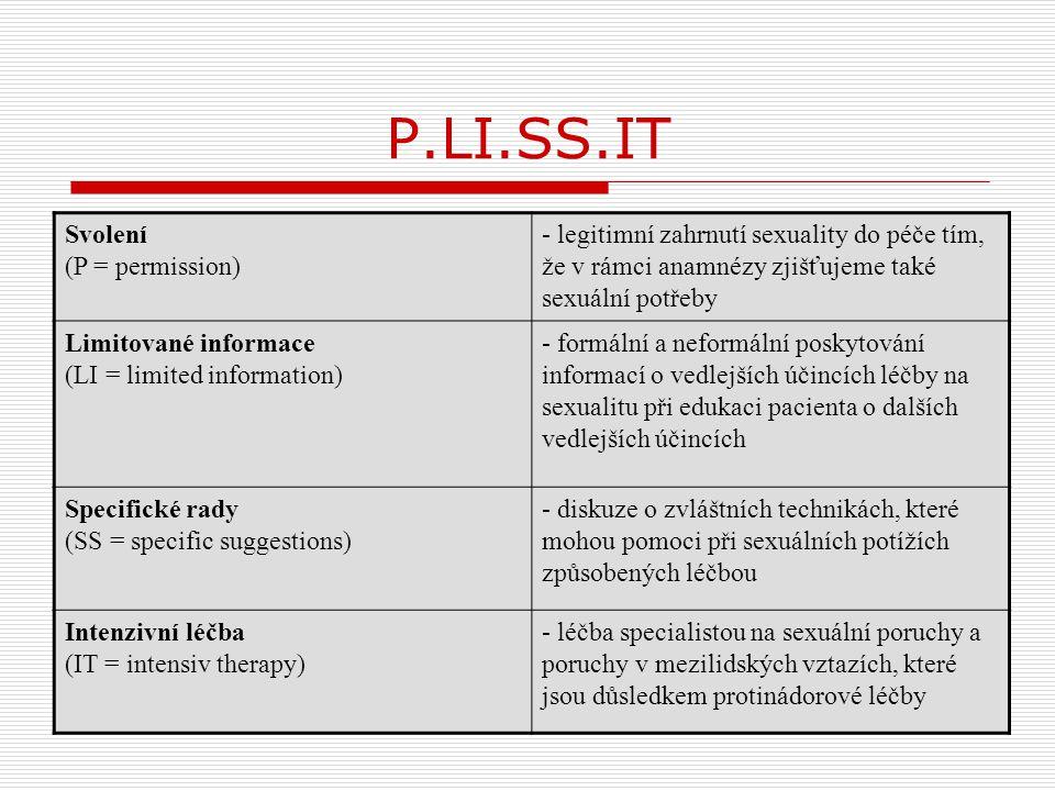 P.LI.SS.IT Svolení (P = permission)