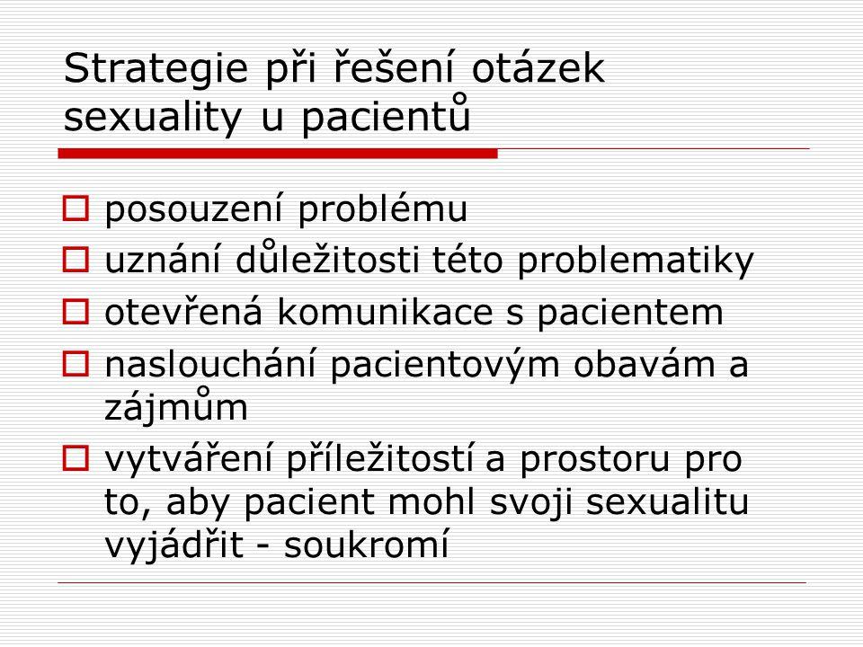 Strategie při řešení otázek sexuality u pacientů