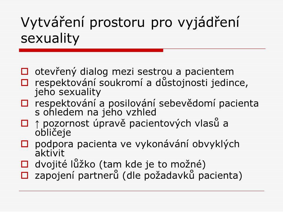 Vytváření prostoru pro vyjádření sexuality