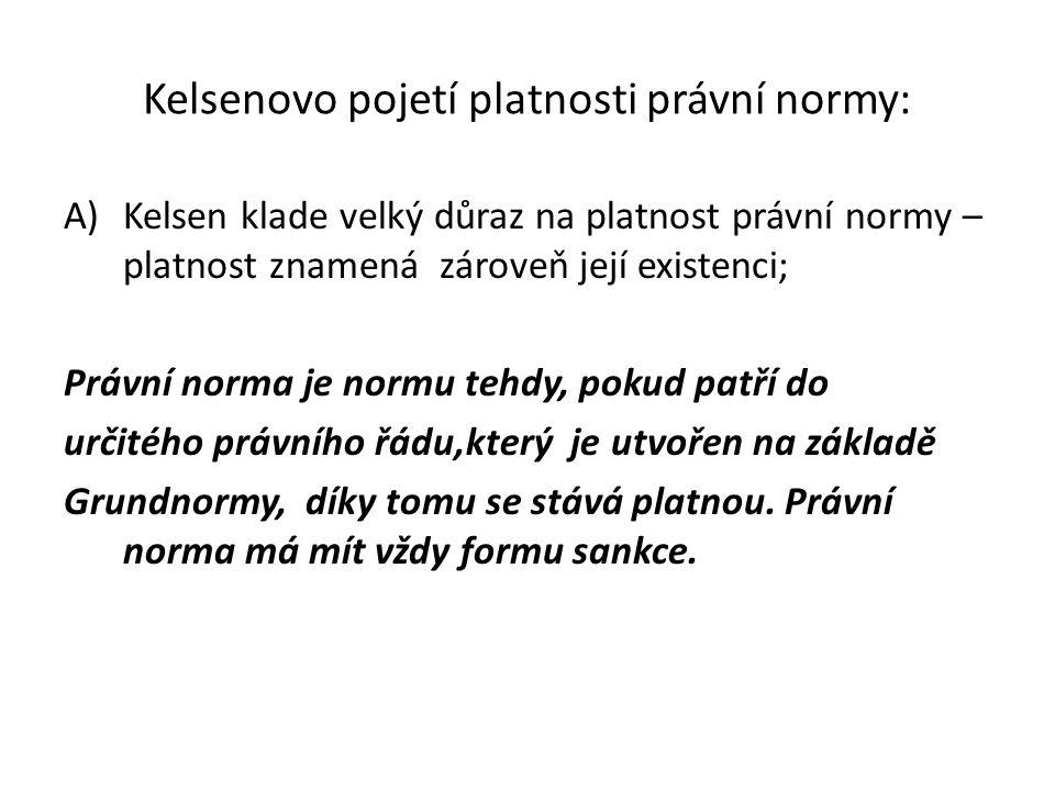 Kelsenovo pojetí platnosti právní normy: