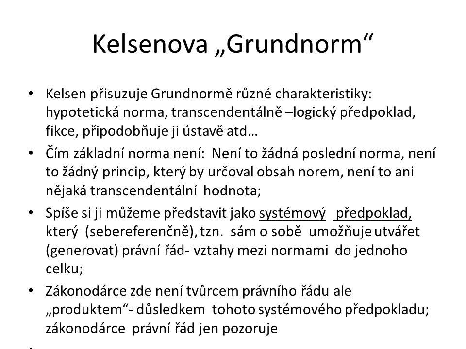 """Kelsenova """"Grundnorm"""