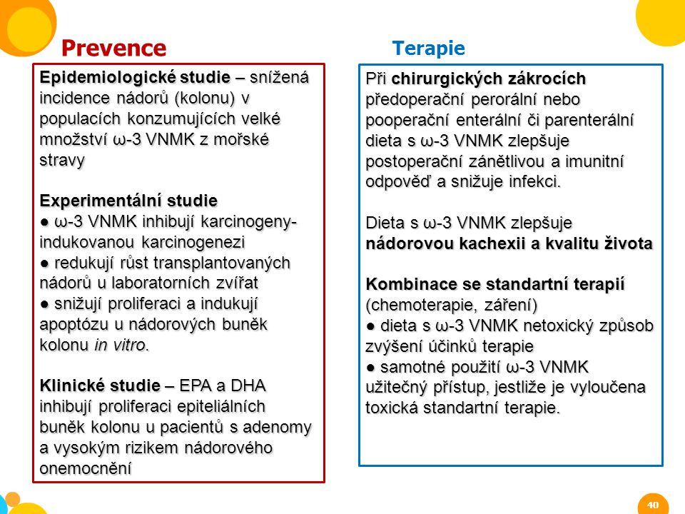 Prevence Terapie. Epidemiologické studie – snížená incidence nádorů (kolonu) v populacích konzumujících velké množství ω-3 VNMK z mořské stravy.