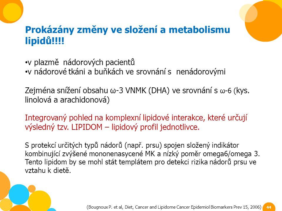 Prokázány změny ve složení a metabolismu lipidů!!!!