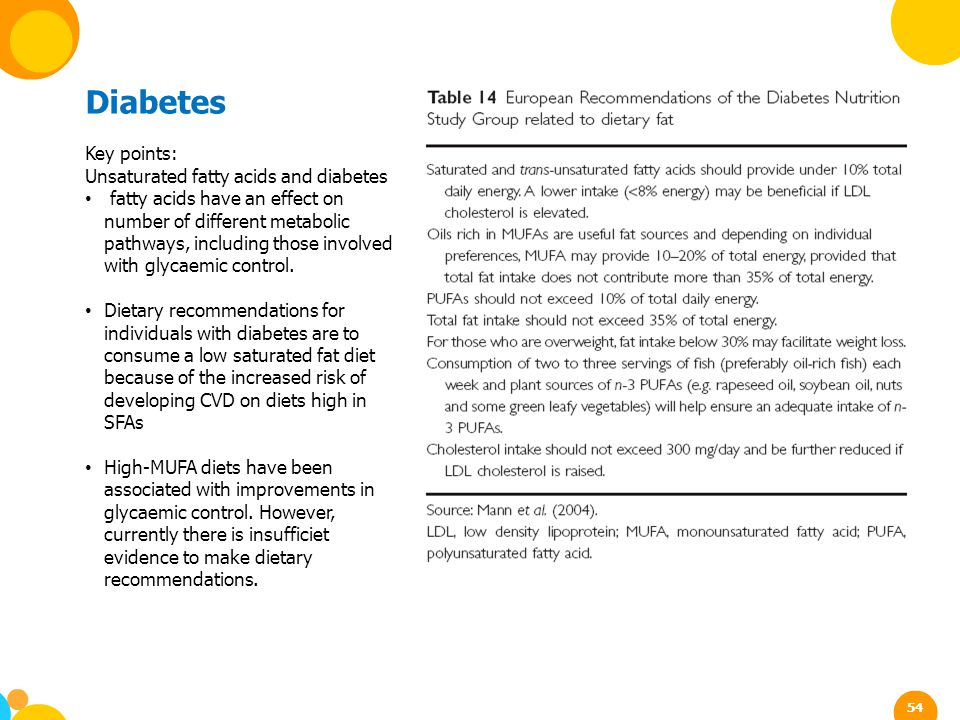 Diabetes Key points: Unsaturated fatty acids and diabetes