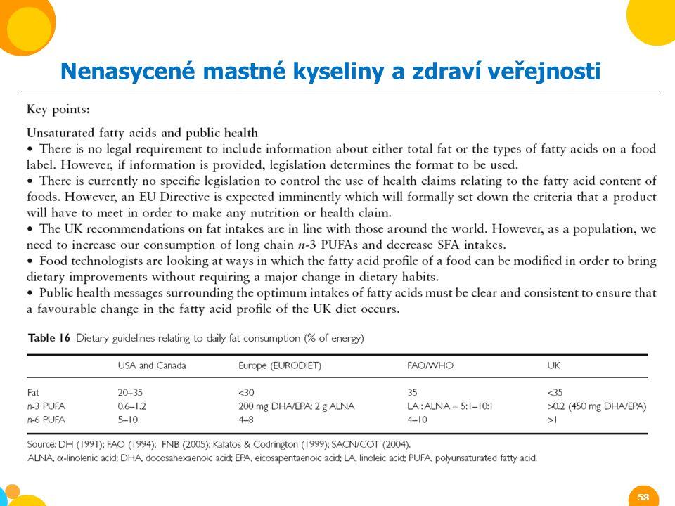 Nenasycené mastné kyseliny a zdraví veřejnosti