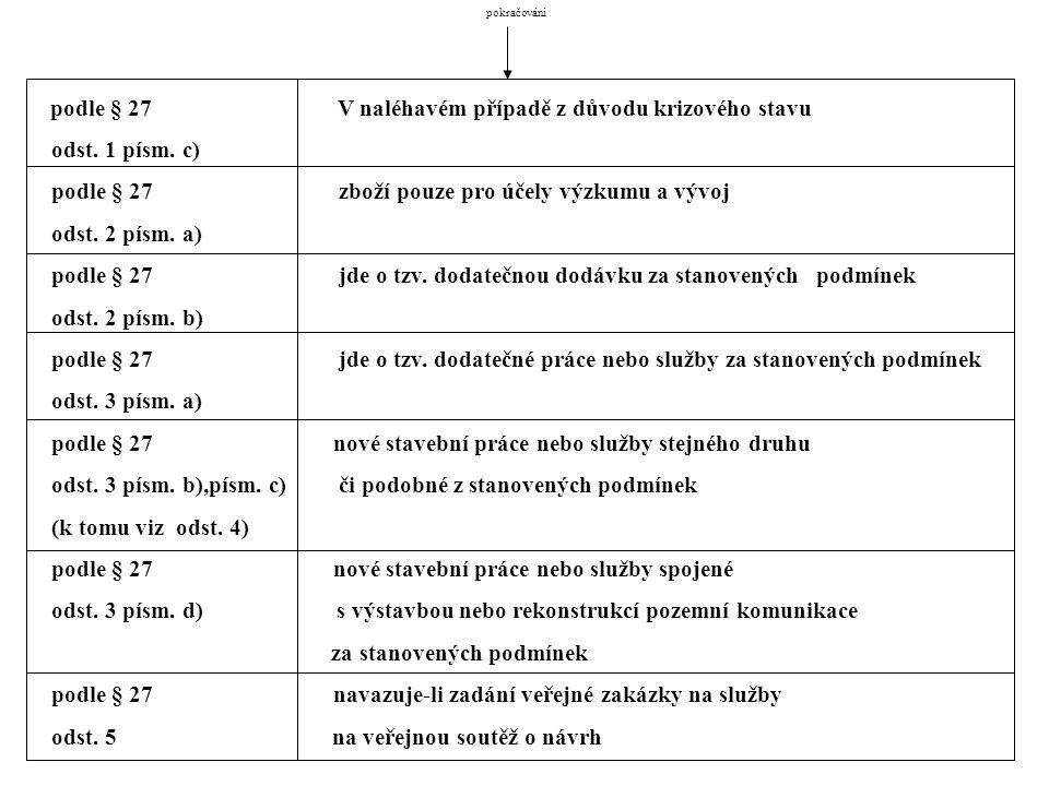 podle § 27 zboží pouze pro účely výzkumu a vývoj odst. 2 písm. a)