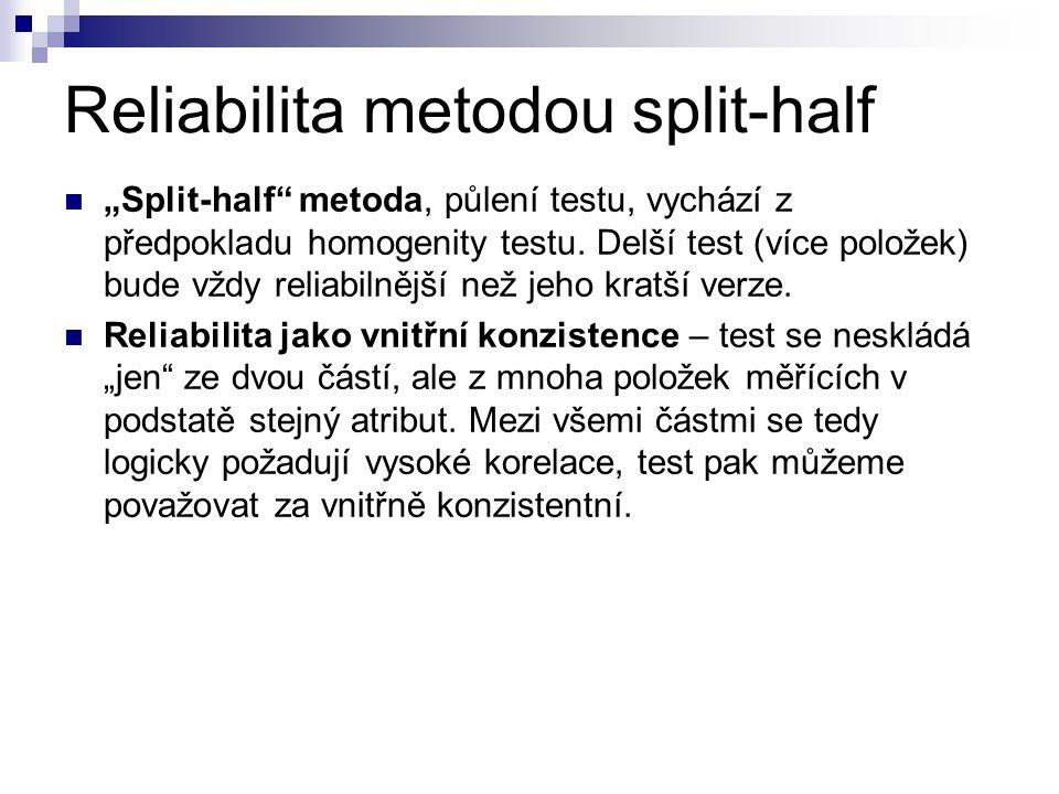 Reliabilita metodou split-half