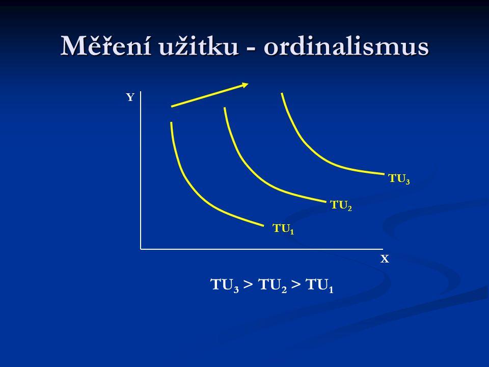 Měření užitku - ordinalismus