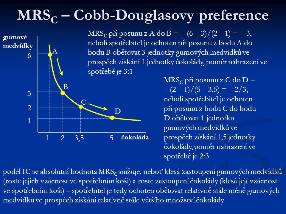 MRSC – Cobb-Douglasovy preference