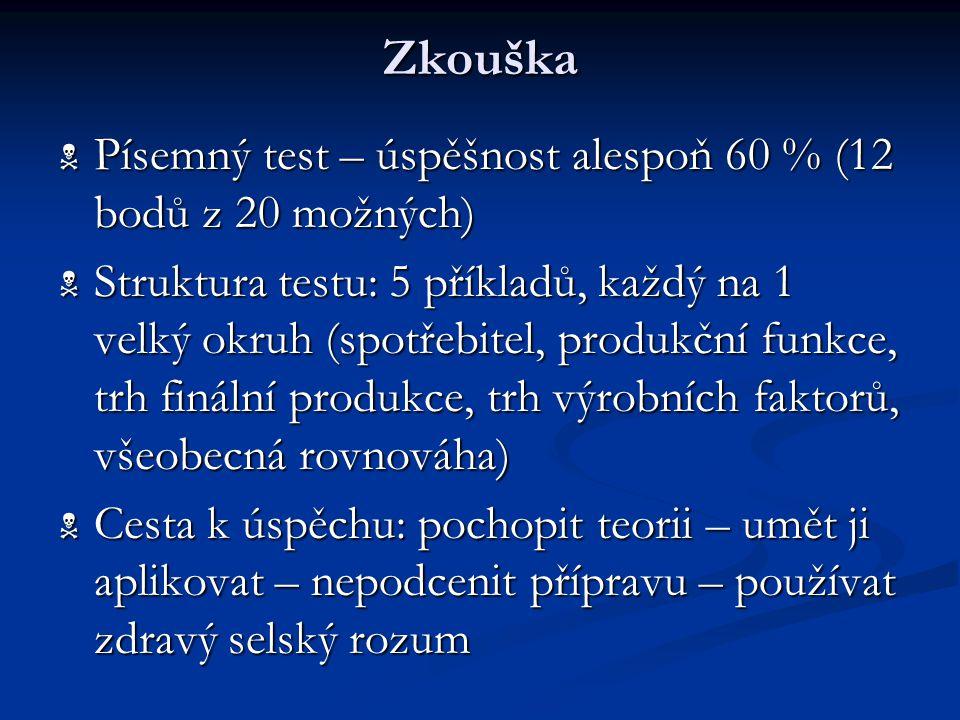 Zkouška Písemný test – úspěšnost alespoň 60 % (12 bodů z 20 možných)