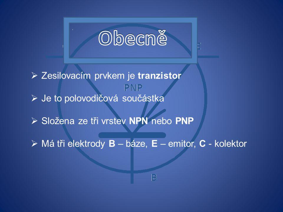 Obecně Zesilovacím prvkem je tranzistor Je to polovodičová součástka