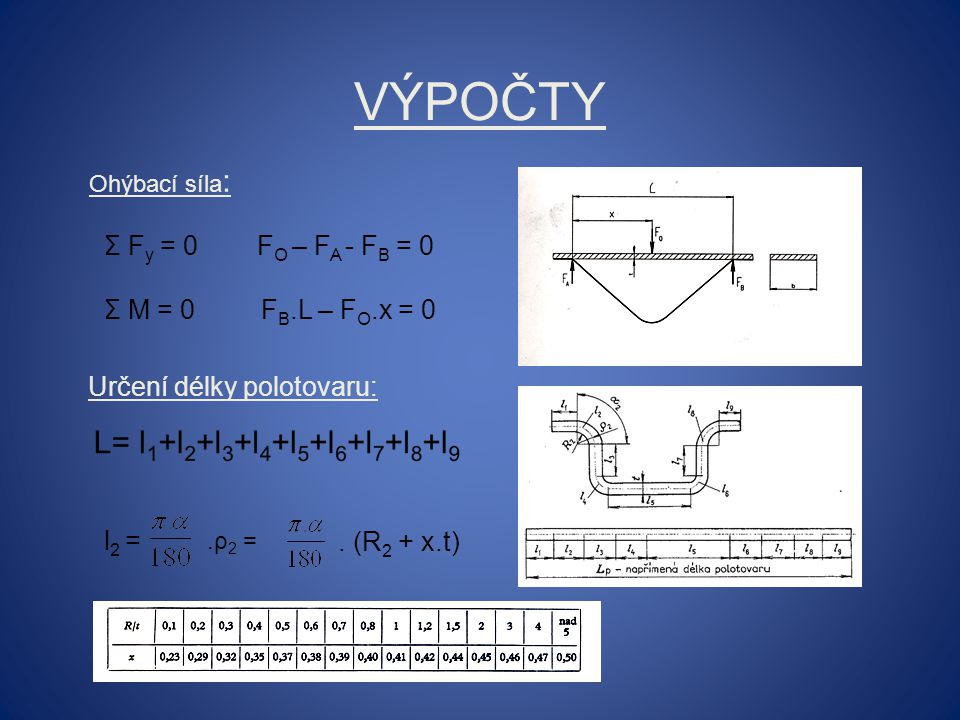 Výpočty Σ Fy = 0 FO – FA - FB = 0 Σ M = 0 FB.L – FO.x = 0