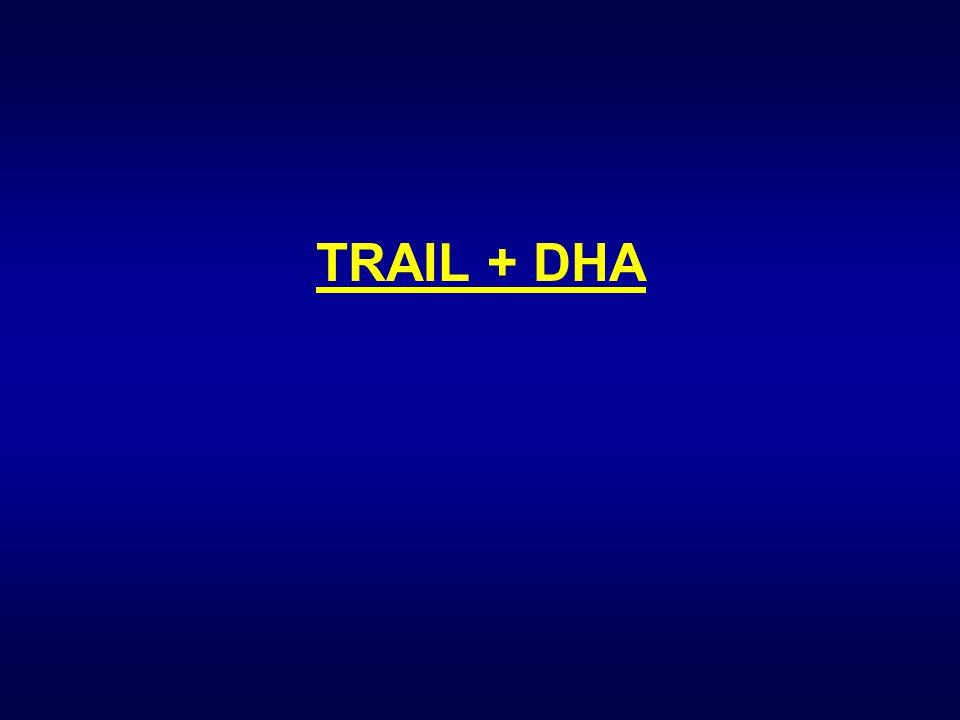 TRAIL + DHA