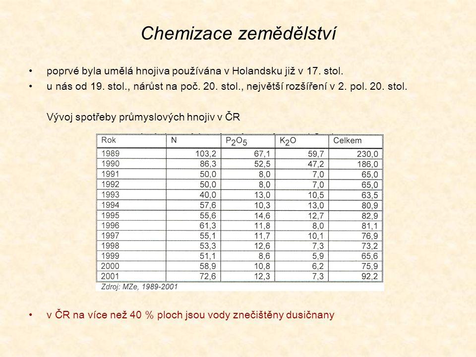 Chemizace zemědělství