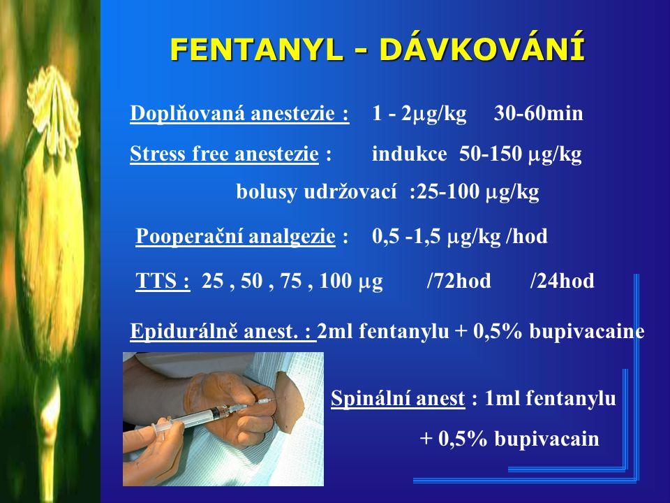 FENTANYL - DÁVKOVÁNÍ Doplňovaná anestezie : 1 - 2g/kg 30-60min