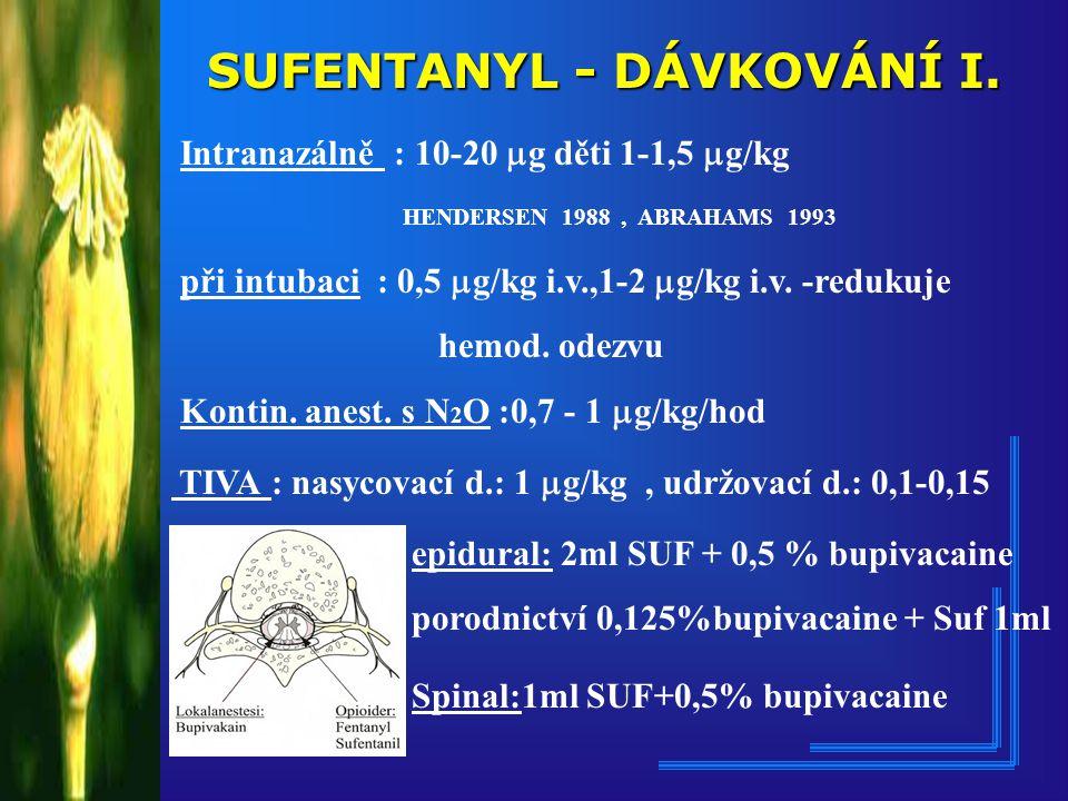 SUFENTANYL - DÁVKOVÁNÍ I.