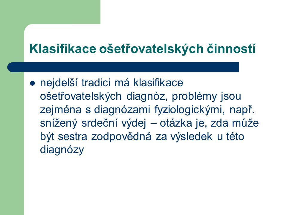 Klasifikace ošetřovatelských činností