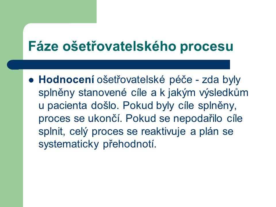 Fáze ošetřovatelského procesu