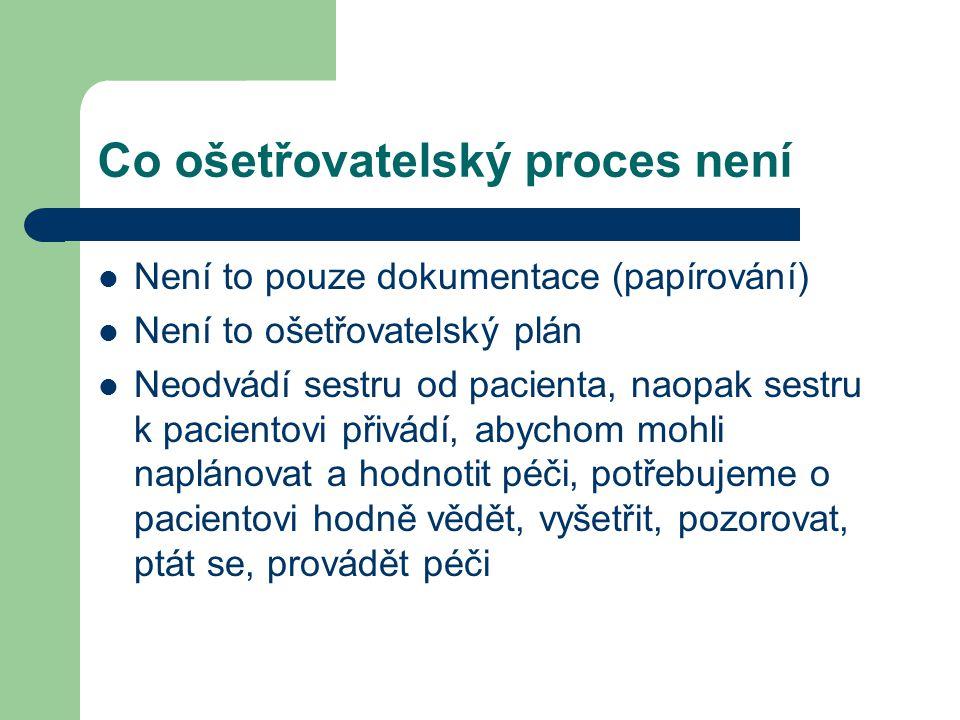 Co ošetřovatelský proces není