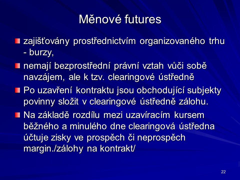 Měnové futures zajišťovány prostřednictvím organizovaného trhu - burzy,