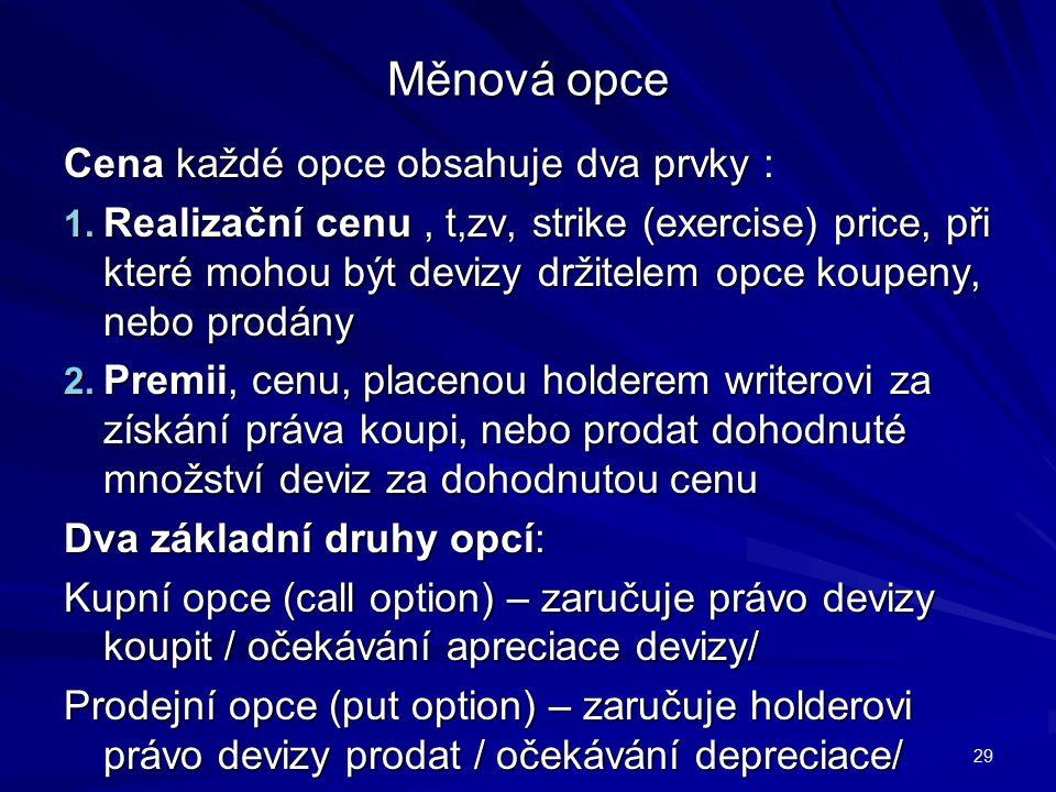 Měnová opce Cena každé opce obsahuje dva prvky :