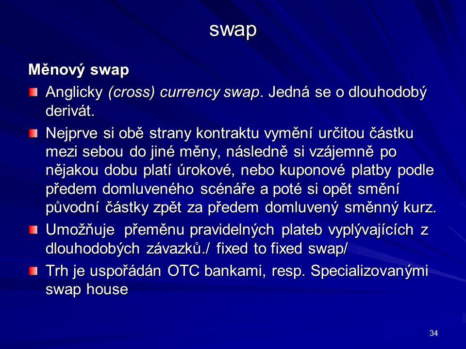 swap Měnový swap. Anglicky (cross) currency swap. Jedná se o dlouhodobý derivát.